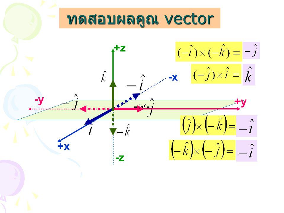 ทดสอบผลคูณ vector +x -x +y -y +z -z