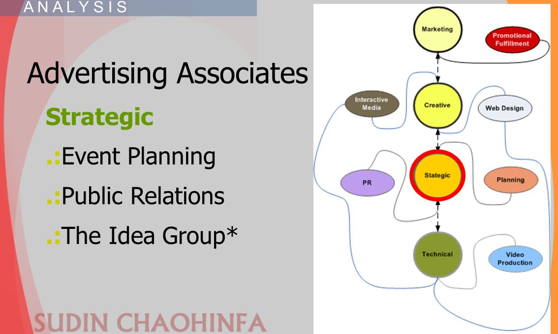 Advertising Associates Strategic.:Event Planning.:Public Relations.:The Idea Group* A N A L Y S I S