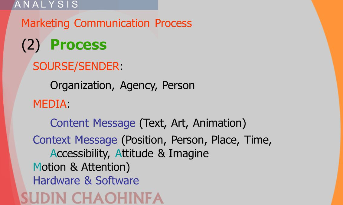 Marketing Communication Process (2)Process SOURSE/SENDER: Organization, Agency, Person MEDIA: Content Message (Text, Art, Animation) Context Message (