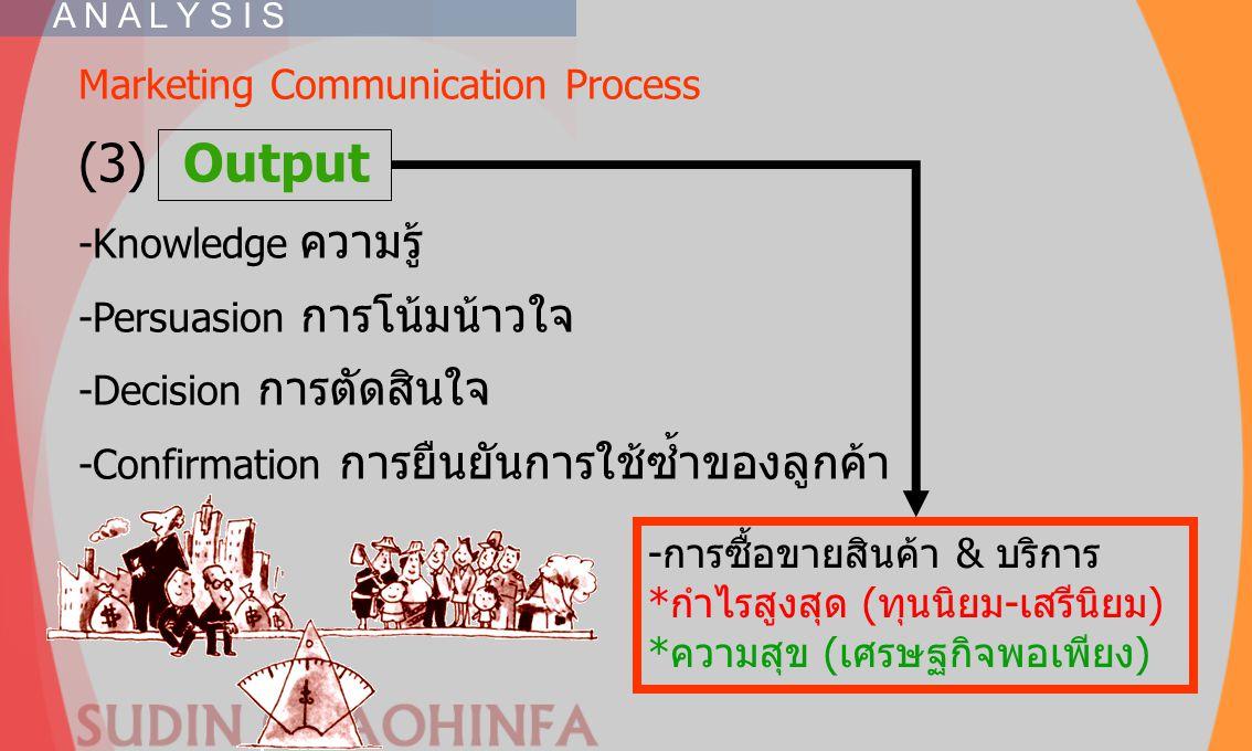 Marketing Communication Process (3)Output -Knowledge ความรู้ -Persuasion การโน้มน้าวใจ -Decision การตัดสินใจ -Confirmation การยืนยันการใช้ซ้ำของลูกค้า