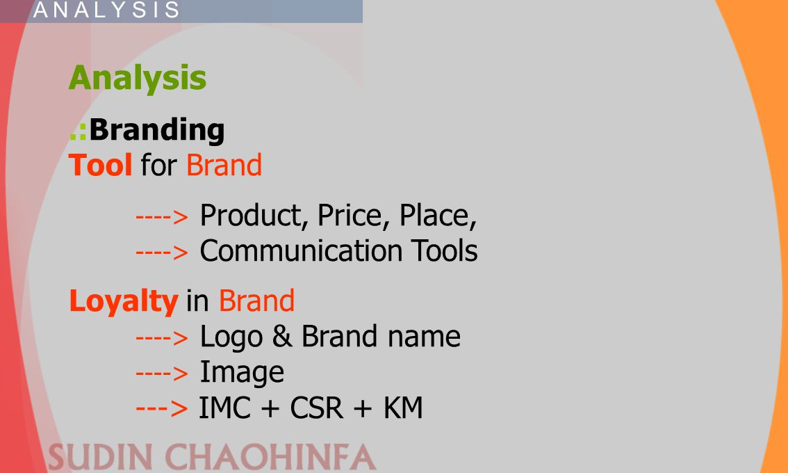 Analysis.:Branding Tool for Brand ----> Product, Price, Place, ----> Communication Tools Loyalty in Brand ----> Logo & Brand name ----> Image ---> IMC