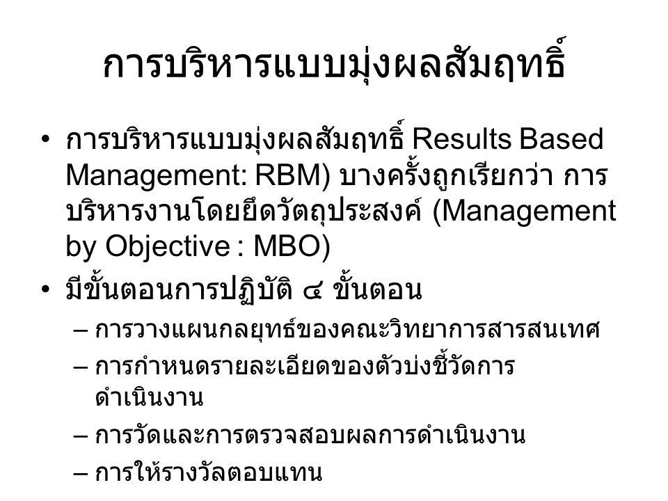 การบริหารแบบมุ่งผลสัมฤทธิ์ การบริหารแบบมุ่งผลสัมฤทธิ์ Results Based Management: RBM) บางครั้งถูกเรียกว่า การ บริหารงานโดยยึดวัตถุประสงค์ (Management b