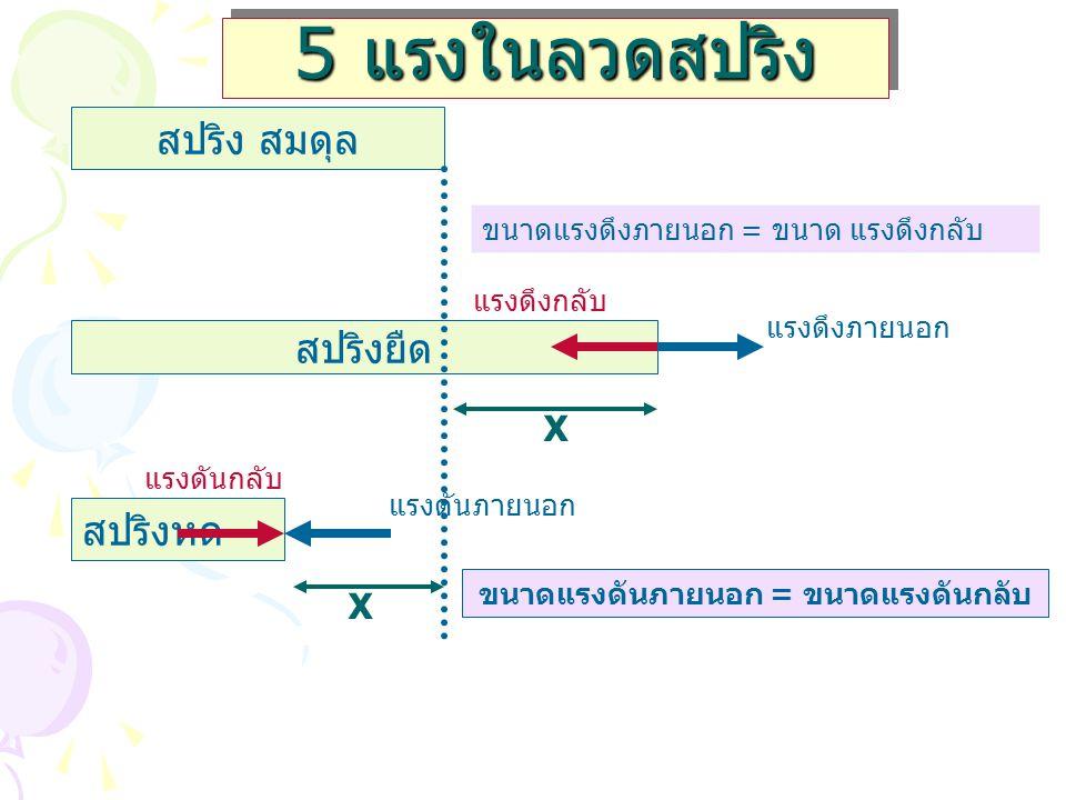 5 แรงในลวดสปริง สปริง สมดุล สปริงยืด แรงดึงภายนอก แรงดึงกลับ สปริงหด แรงดันภายนอก แรงดันกลับ X X ขนาดแรงดึงภายนอก = ขนาด แรงดึงกลับ ขนาดแรงดันภายนอก =