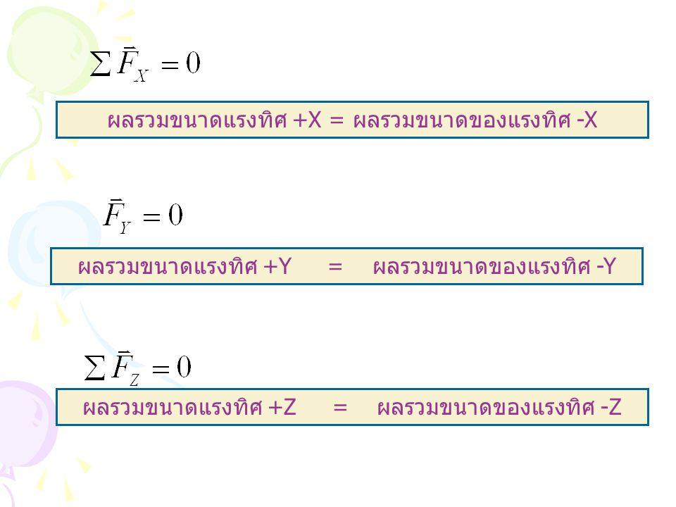 ผลรวมขนาดแรงทิศ +X = ผลรวมขนาดของแรงทิศ -X ผลรวมขนาดแรงทิศ +Y = ผลรวมขนาดของแรงทิศ -Y ผลรวมขนาดแรงทิศ +Z = ผลรวมขนาดของแรงทิศ -Z