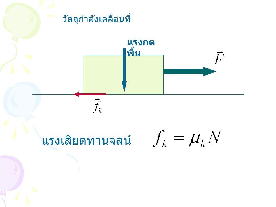 เมื่อสปริงยืด หรือหด แรงกระทำสปริง และแรงที่สปริงต้าน มีขนาดเท่ากันเสมอ X คือ ระยะสปริงยืดหรือหด จากแนวสมดุล ( m ) k คือ ค่าคงที่ ( สปริงแต่ละตัว มีค่าไม่เท่ากัน ) มีหน่วย N/m