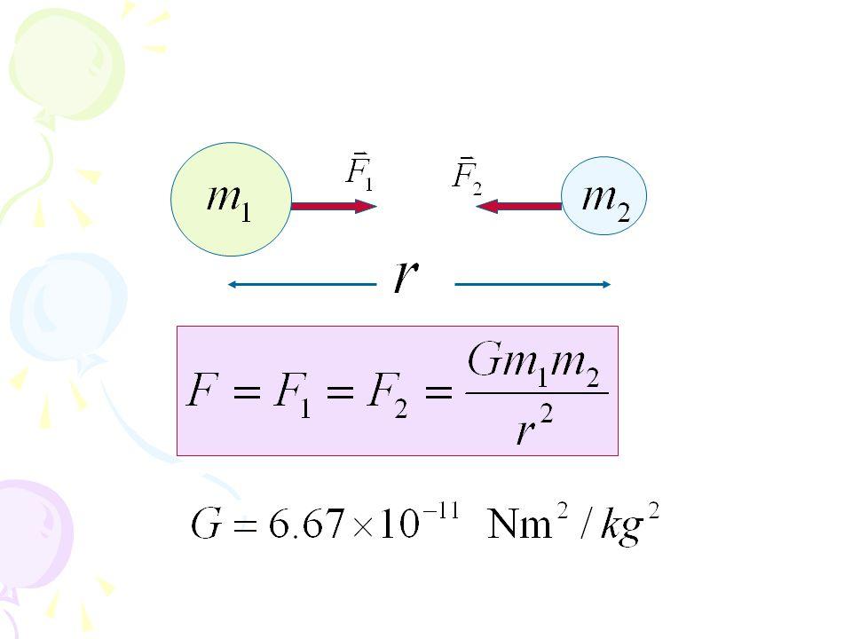 6 แรงลัพธ์ คือผลรวมของแรงต่างๆ จาก ภายนอก ที่กระทำต่อวัตถุ 6 แรงลัพธ์ คือผลรวมของแรงต่างๆ จาก ภายนอก ที่กระทำต่อวัตถุ