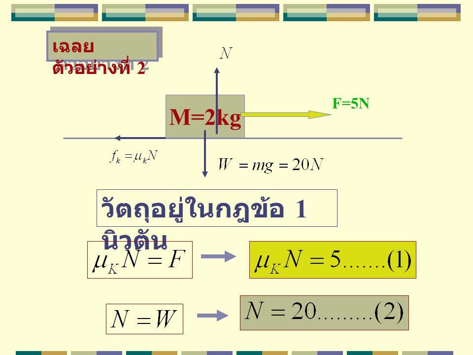 M=2kg F=5N เฉลย ตัวอย่างที่ 2 วัตถุอยู่ในกฎข้อ 1 นิวตัน
