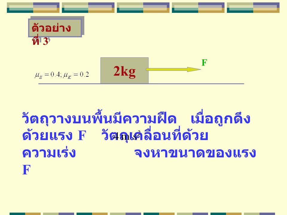 2kg วัตถุวางบนพื้นมีความฝืด เมื่อถูกดึง ด้วยแรง F วัตถุเคลื่อนที่ด้วย ความเร่ง จงหาขนาดของแรง F F ตัวอย่าง ที่ 3