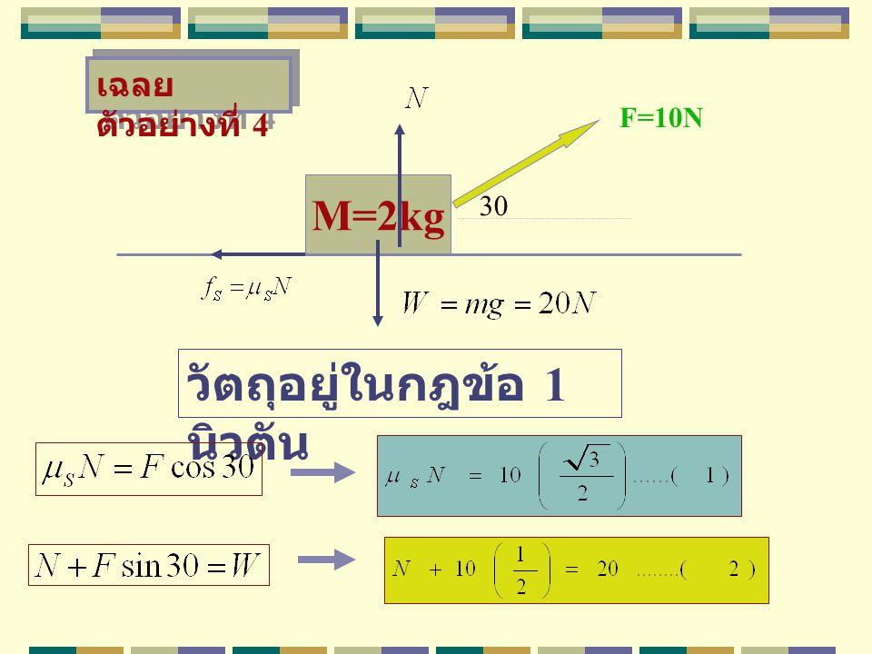 M=2kg F=10N เฉลย ตัวอย่างที่ 4 วัตถุอยู่ในกฎข้อ 1 นิวตัน 30