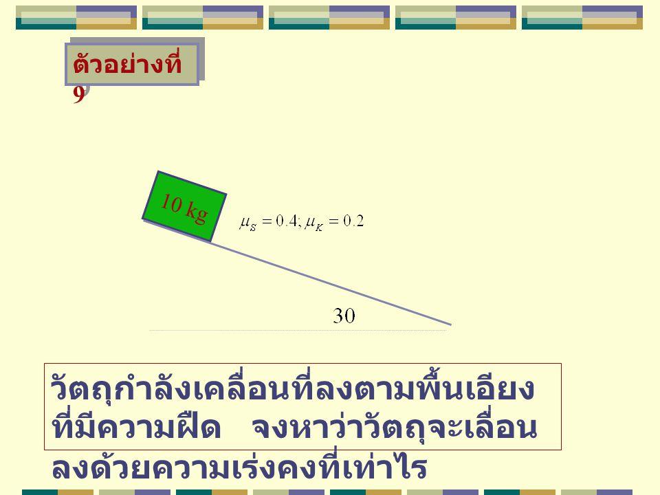 10 kg วัตถุกำลังเคลื่อนที่ลงตามพื้นเอียง ที่มีความฝืด จงหาว่าวัตถุจะเลื่อน ลงด้วยความเร่งคงที่เท่าไร ตัวอย่างที่ 9
