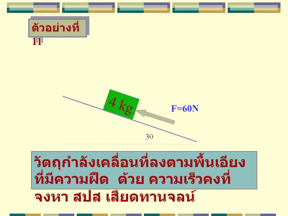 4 kg วัตถุกำลังเคลื่อนที่ลงตามพื้นเอียง ที่มีความฝืด ด้วย ความเร็วคงที่ จงหา สปส เสียดทานจลน์ F=60N ตัวอย่างที่ 11