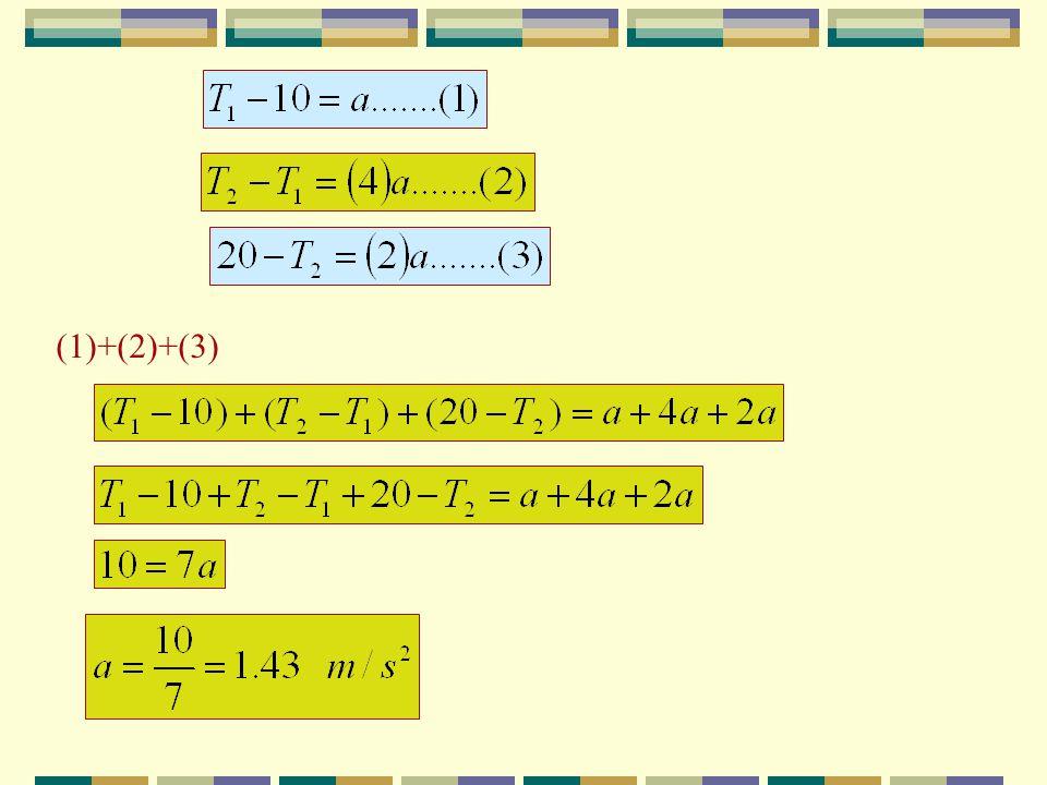 (1)+(2)+(3)