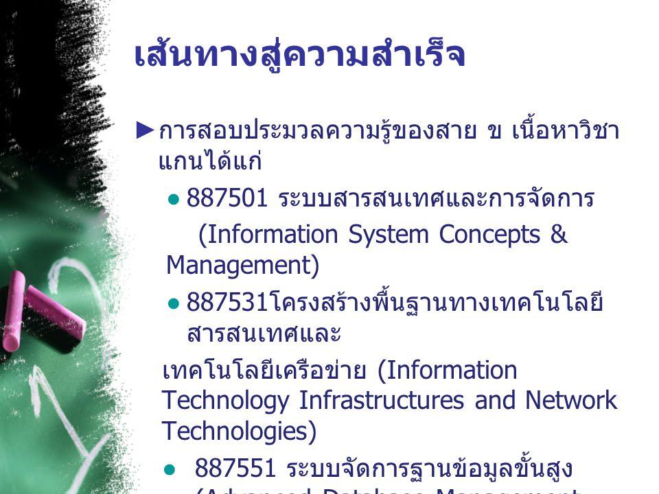 เส้นทางสู่ความสำเร็จ ► การสอบประมวลความรู้ของสาย ข เนื้อหาวิชา แกนได้แก่ ● 887501 ระบบสารสนเทศและการจัดการ (Information System Concepts & Management) ● 887531 โครงสร้างพื้นฐานทางเทคโนโลยี สารสนเทศและ เทคโนโลยีเครือข่าย (Information Technology Infrastructures and Network Technologies) ● 887551 ระบบจัดการฐานข้อมูลขั้นสูง (Advanced Database Management Systems) ► ปฏิทินดูได้ที่ www.informatics.buu.ac.th เมนู หลักสูตรwww.informatics.buu.ac.th