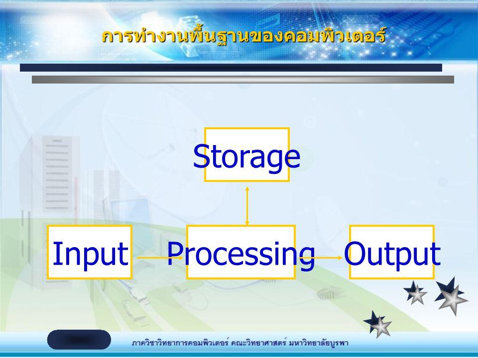การสื่อสารข้อมูลทางอิเล็กทรอนิกส์ คือการแลกเปลี่ยน ข้อมูลระหว่างต้นทางและปลายทาง โดยใช้อุปกรณ์ทางอิ เล็กทอรนิกส์ ซึ่งเชื่อมต่อกันอยู่ด้วยสื่อกลางชนิดใดชนิด หนึ่ง Data Communication