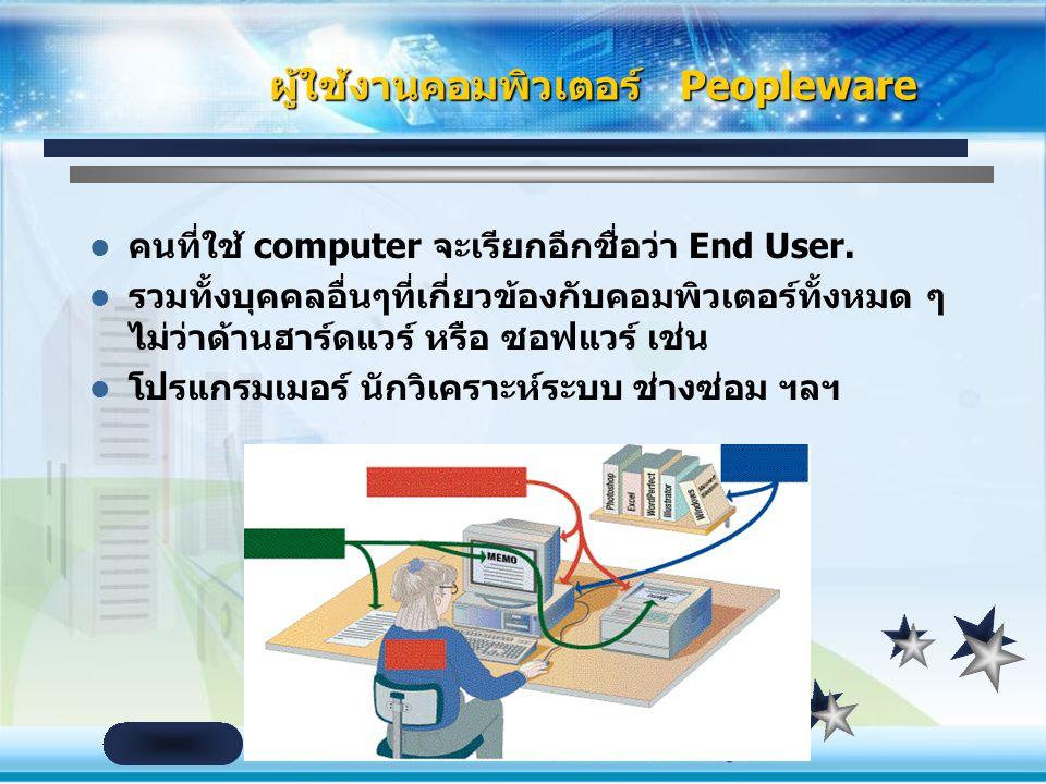 ชนิดของ Software  System Software (ซอฟแวร์ระบบ)  เป็นชุดคำสั่งในการควบคุม สั่งงาน การทำงานของคอมพิวเตอร์และ อุปกรณ์ต่างๆ ให้สามารถทำงานร่วมกันได้อย่