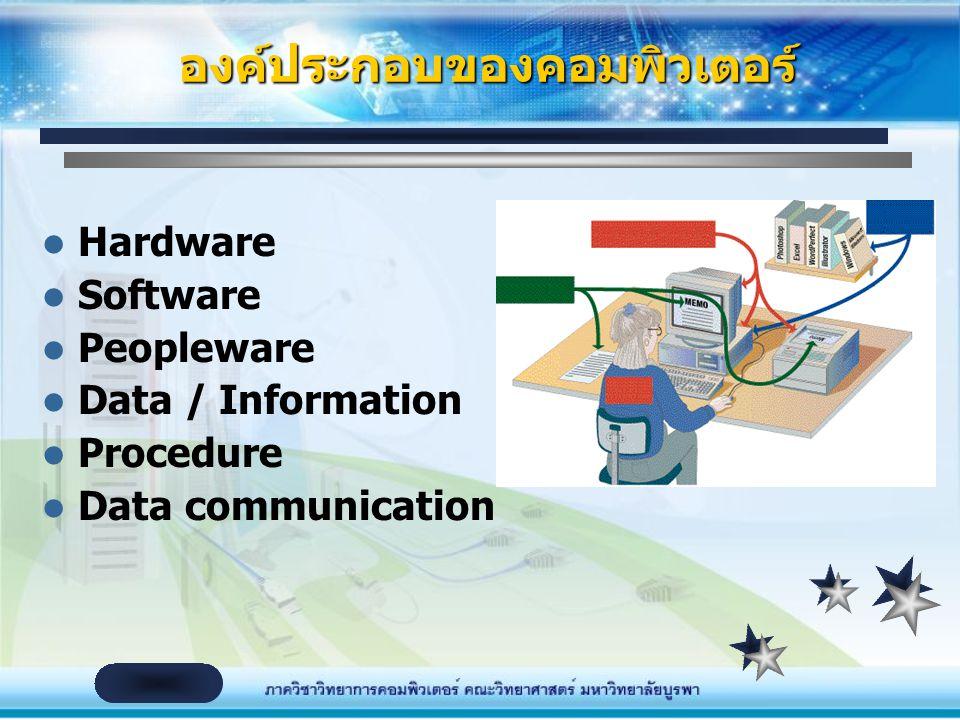 องค์ประกอบของฮาร์ดแวร์คอมพิวเตอร์ หน่วยความจำรอง หน่วยประมวลผลกลาง หน่วยความจำหลัก หน่วยแสดงผล Control UnitALU Communication Devices หน่วยรับข้อมูล