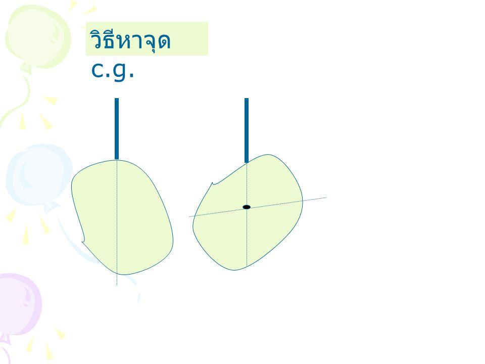 วิธีหาจุด c.g.