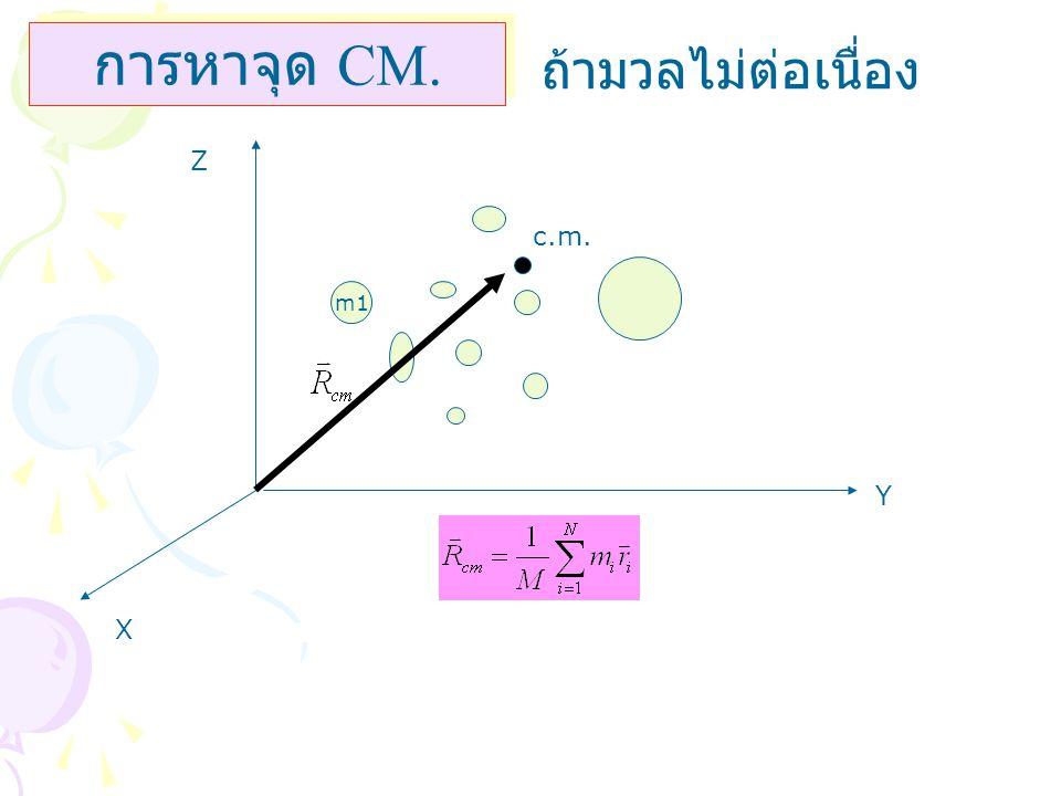 การหาจุด CM. ถ้ามวลไม่ต่อเนื่อง m1 X Y Z c.m.