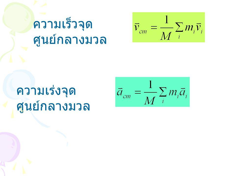 ความเร็วจุด ศูนย์กลางมวล ความเร่งจุด ศูนย์กลางมวล