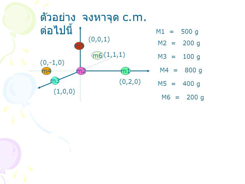 ตัวอย่าง จงหาจุด c.m. ต่อไปนี้ m1 m3 m2m4 m5 M1 = 500 g M2 = 200 g M3 = 100 g M4 = 800 g M5 = 400 g (0,2,0) (1,0,0) (0,-1,0) (0,0,1) m6 (1,1,1) M6 = 2