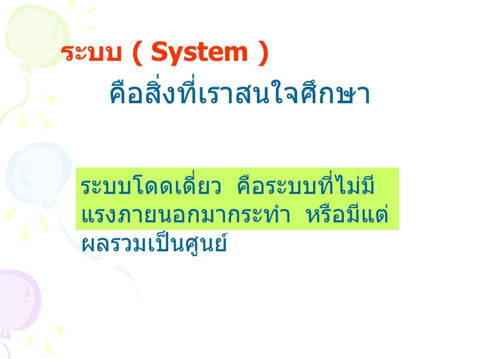 ระบบ ( System ) คือสิ่งที่เราสนใจศึกษา ระบบโดดเดี่ยว คือระบบที่ไม่มี แรงภายนอกมากระทำ หรือมีแต่ ผลรวมเป็นศูนย์