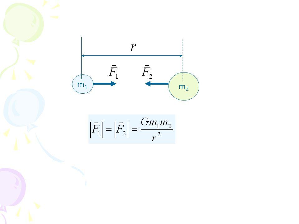 โมเมนตัมเชิงมุม ของระบบ อนุภาค จะเท่ากับ ผลรวม ( เวกเตอร์ ) ของโมเมนตัมเชิงมุมของแต่ละ อนุภาค