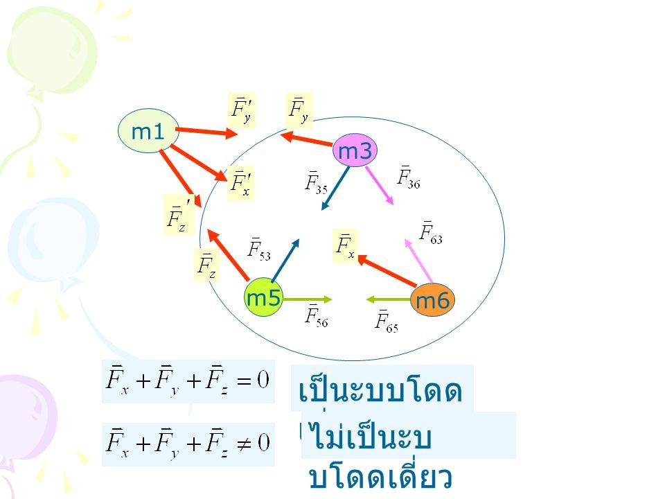 m1m1 m2m2 m3 m4 ระบบไม่ อิสระ อัตราการเปลี่ยนโมเมนตัมเชิงมุมรวม ของระบบ เท่ากับทอร์ครวมจากแรง ภายนอก ถ้ า