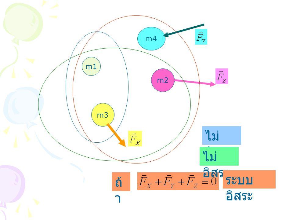 การบอกตำแหน่งของกล่มอนุภาค ไม่สะดวก จึงกำหนดตำแหน่ง เสมือนรวมมวลของทุกอนุภาคไว้ เรียก จุดศูนย์กลางมวล C.M.