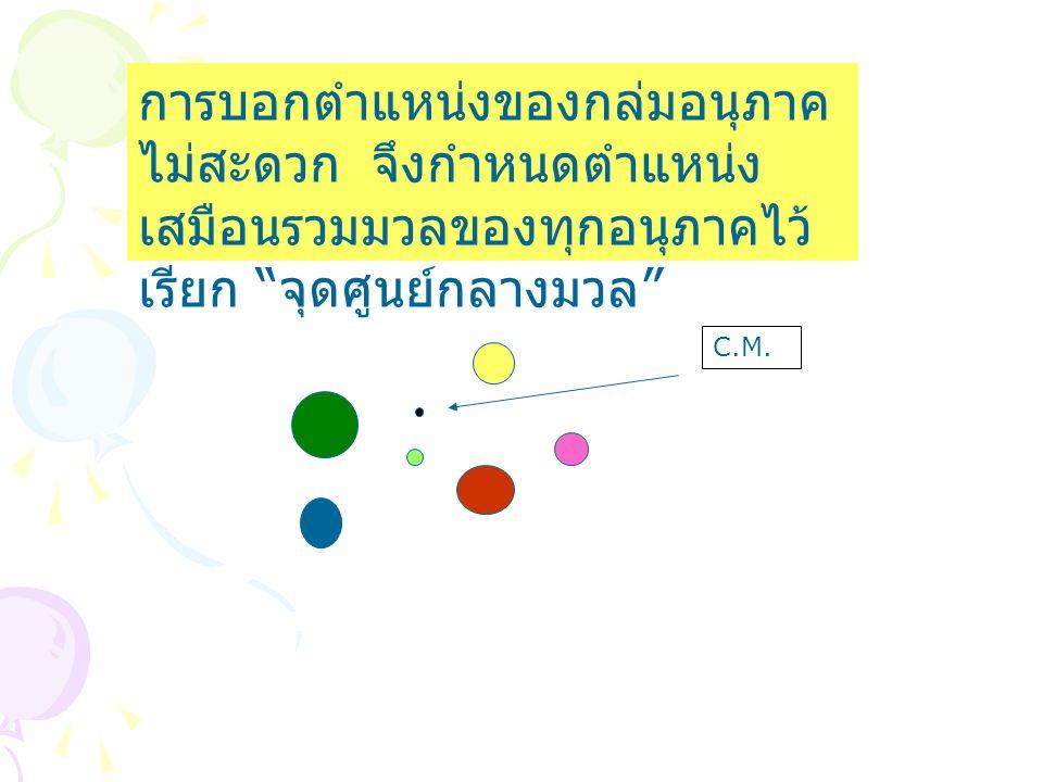 """การบอกตำแหน่งของกล่มอนุภาค ไม่สะดวก จึงกำหนดตำแหน่ง เสมือนรวมมวลของทุกอนุภาคไว้ เรียก """" จุดศูนย์กลางมวล """" C.M."""
