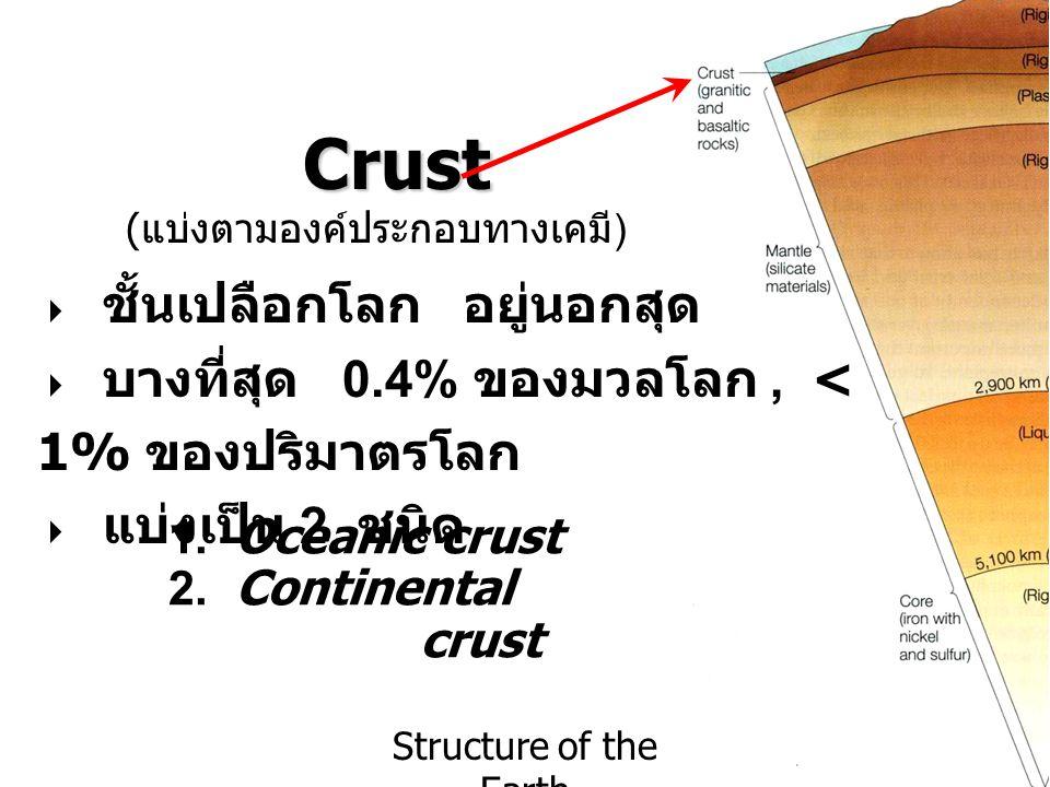 Structure of the Earth Crust Crust ( แบ่งตามองค์ประกอบทางเคมี )  ชั้นเปลือกโลก อยู่นอกสุด  บางที่สุด 0.4% ของมวลโลก, < 1% ของปริมาตรโลก  แบ่งเป็น 2