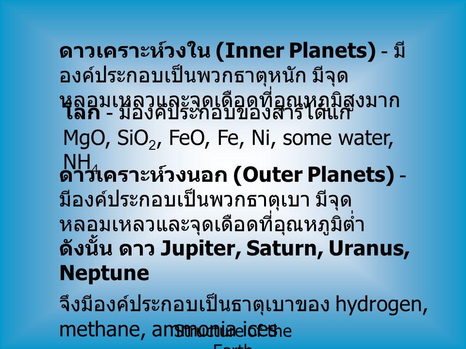 ดาวเคราะห์วงใน (Inner Planets) - มี องค์ประกอบเป็นพวกธาตุหนัก มีจุด หลอมเหลวและจุดเดือดที่อุณหภูมิสูงมาก ดาวเคราะห์วงนอก (Outer Planets) - มีองค์ประกอ