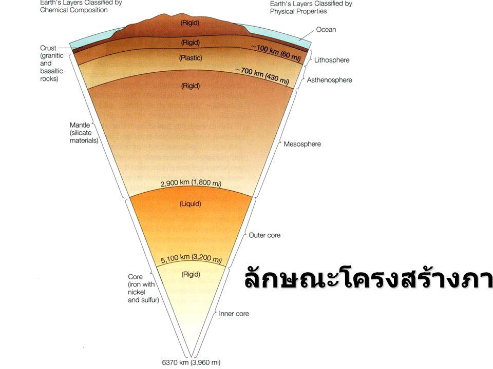 Structure of the Earth ลักษณะโครงสร้างภายในโลก