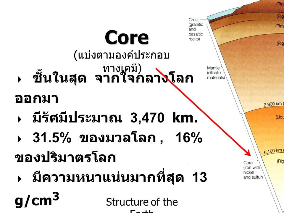 Core Core ( แบ่งตามองค์ประกอบ ทางเคมี )  ชั้นในสุด จากใจกลางโลก ออกมา  มีรัศมีประมาณ 3,470 km.  31.5% ของมวลโลก, 16% ของปริมาตรโลก  มีความหนาแน่นม