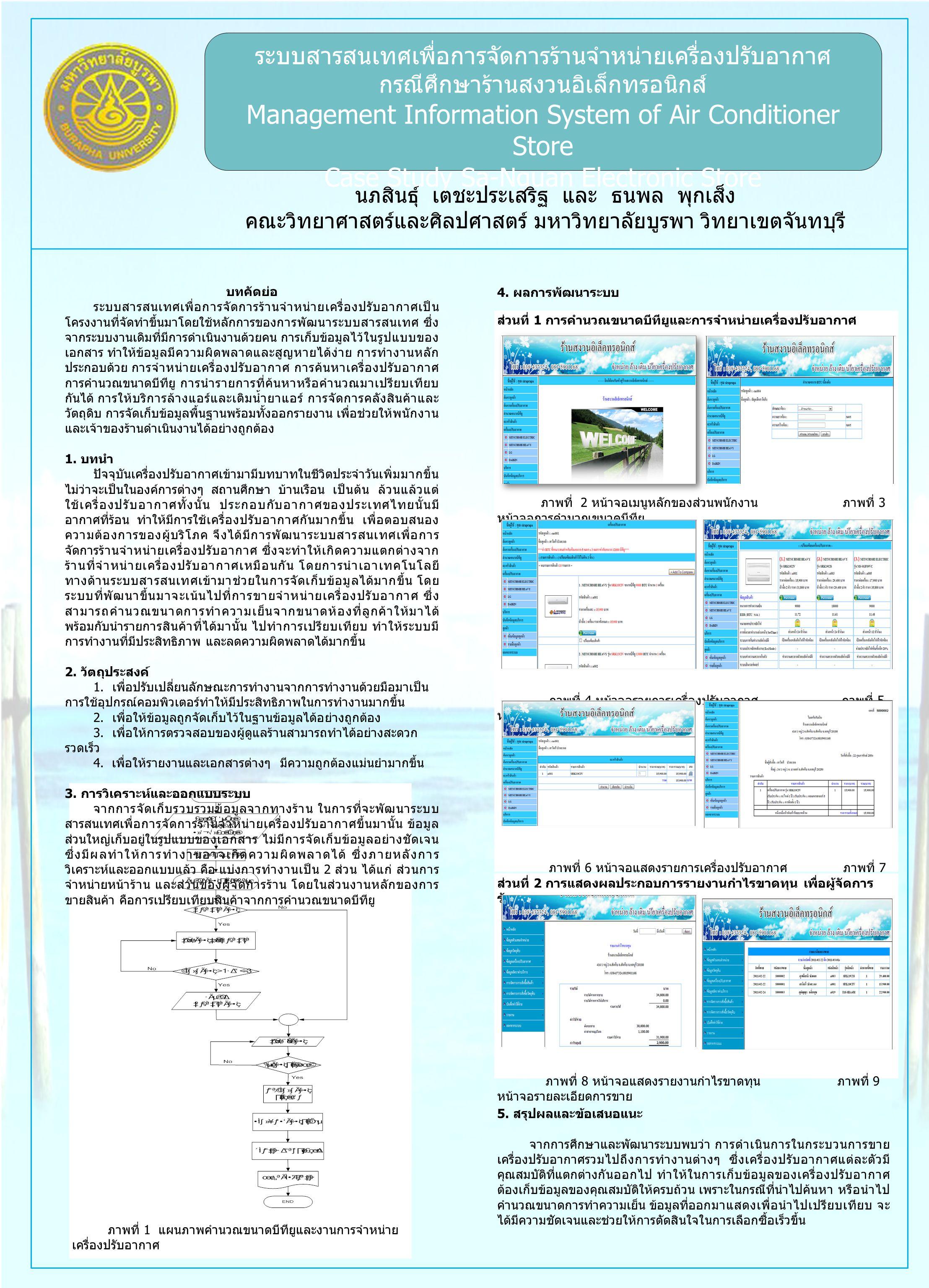 ภาพที่ 1 แผนภาพคำนวณขนาดบีทียูและงานการจำหน่าย เครื่องปรับอากาศ ส่วนที่ 1 การคำนวณขนาดบีทียูและการจำหน่ายเครื่องปรับอากาศ ภาพที่ 2 หน้าจอเมนูหลักของส่