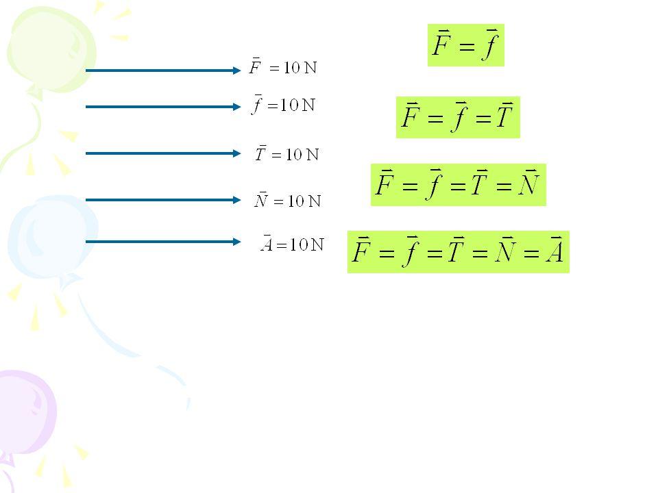 เอกลักษณ์ของ เวกเตอร์ ถ้า และ เป็นเลขจำนวนเลขใด ๆ ซึ่งเป็น บวกหรือลบก็ได 1 ถ้า แทนเวกเตอร์ใด ๆ จะเป็นเวกเตอร์ ที่มีขนาด เท่าของเวกเตอร์ ส่วนทิศทางจะเป็นกรณีใด กรณีหนึ่งต่อไปนี้ 1.1 ถ้า เป็นบวก จะมีทิศ เดียวกับ 1.2 ถ้า เป็นลบ จะมีทิศตรง ข้ามกับ เมื่อนำไปใช้งาน จะหมายถึงเวกเตอร์ ใด ๆ ก็ได้
