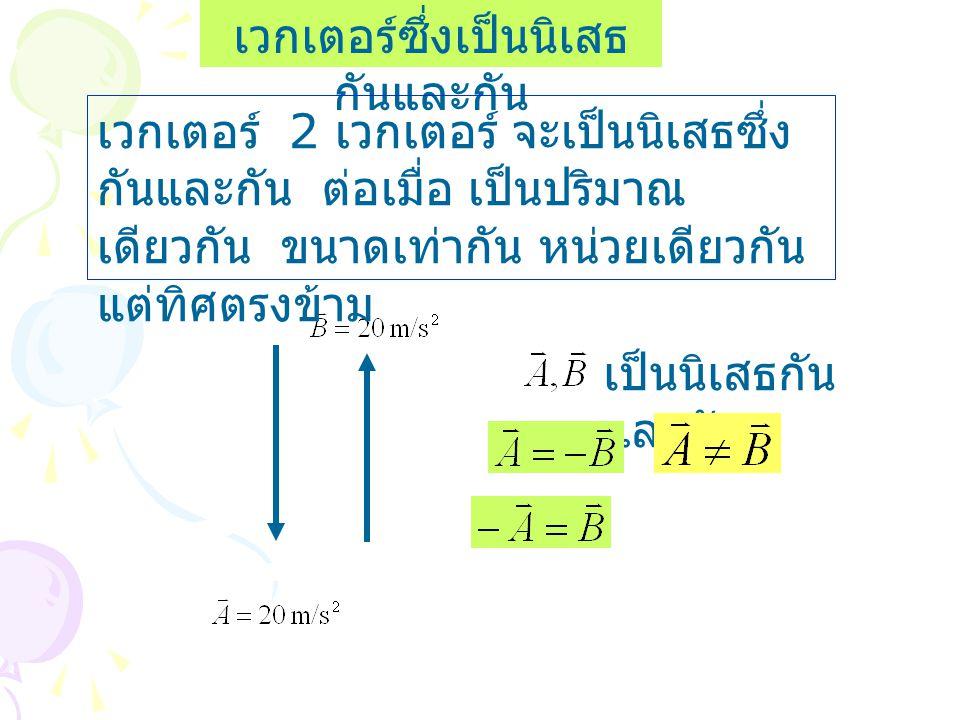 องค์ประกอบเวกเตอร์ ถ้าเวกเตอร์ใด มีทิศไม่อยู่ใน แนวแกนพิกัดฉาก เวกเตอร์นั้นจะ สามารถแยกเป็นเวกเตอร์ย่อย ๆ ตามแนวแกนพิกัดฉากได้ กรณี 2 มิติ แยกเป็นองค์ประกอบ ตามแนวแกน x และแกน y กรณี 3 มิติ แยกเป็นองค์ประกอบ ตามแนวแกน x แกน y และแกน z