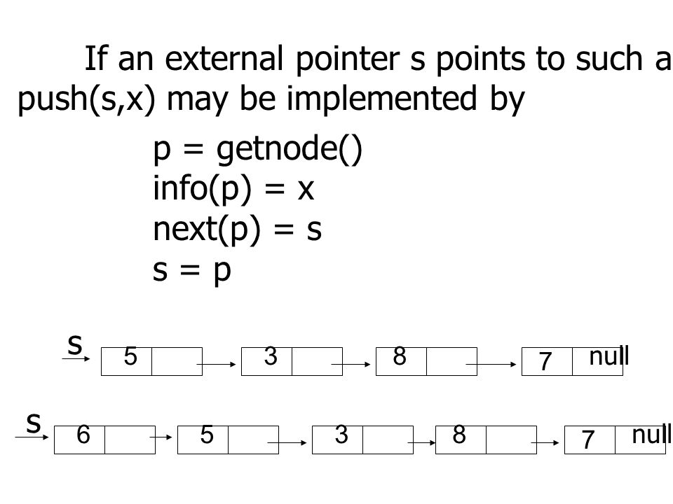 If an external pointer s points to such a linked list, the operation push(s,x) may be implemented by p = getnode() info(p) = x next(p) = s s = p 538 7 null s 538 7 6 s