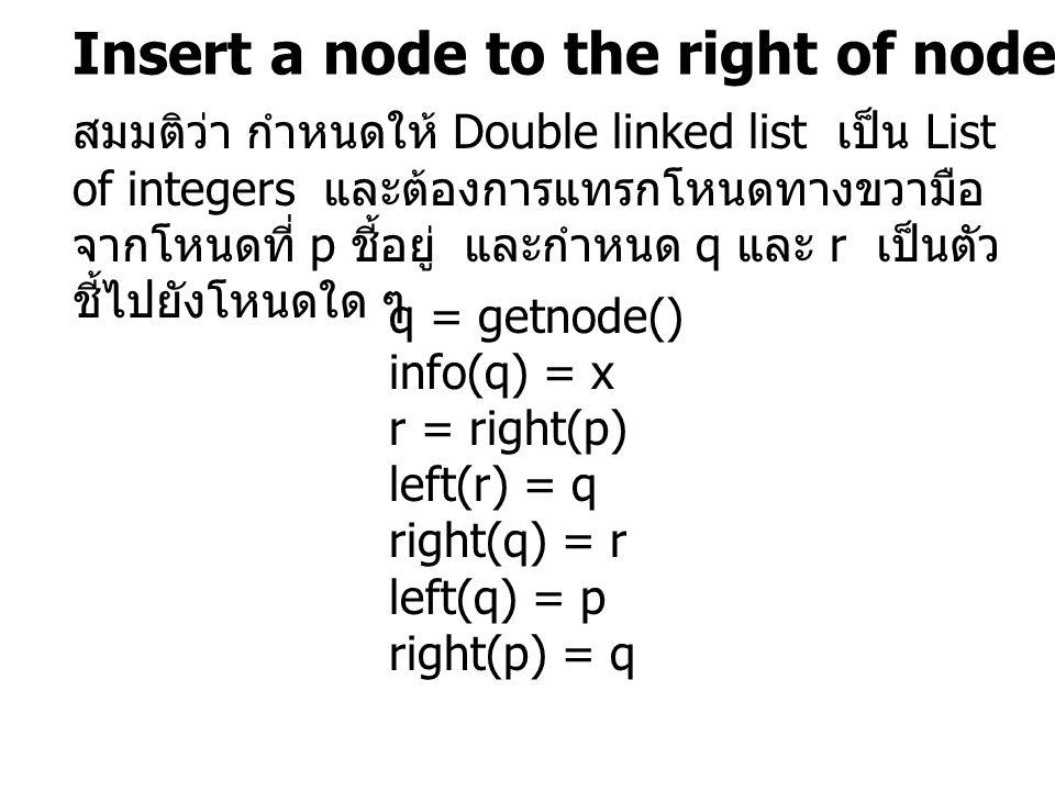Insert a node to the right of node(p) q = getnode() info(q) = x r = right(p) left(r) = q right(q) = r left(q) = p right(p) = q สมมติว่า กำหนดให้ Double linked list เป็น List of integers และต้องการแทรกโหนดทางขวามือ จากโหนดที่ p ชี้อยู่ และกำหนด q และ r เป็นตัว ชี้ไปยังโหนดใด ๆ