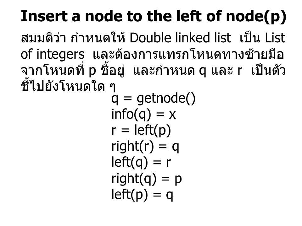 Insert a node to the left of node(p) q = getnode() info(q) = x r = left(p) right(r) = q left(q) = r right(q) = p left(p) = q สมมติว่า กำหนดให้ Double linked list เป็น List of integers และต้องการแทรกโหนดทางซ้ายมือ จากโหนดที่ p ชี้อยู่ และกำหนด q และ r เป็นตัว ชี้ไปยังโหนดใด ๆ