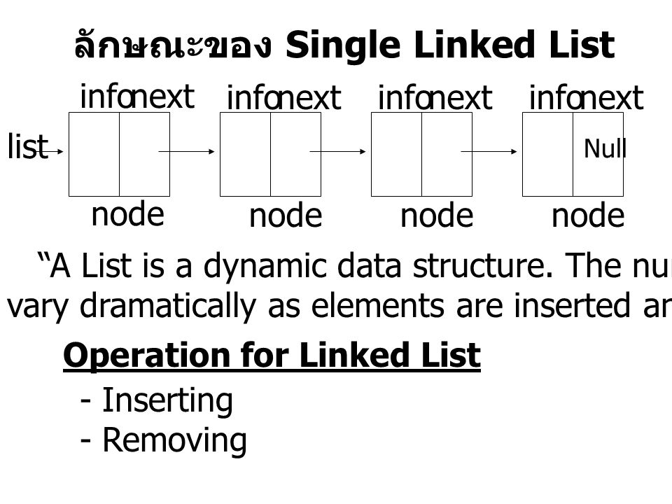 Implementation of List - A list is a collection of nodes - The nodes can not be ordered by the array ordering.