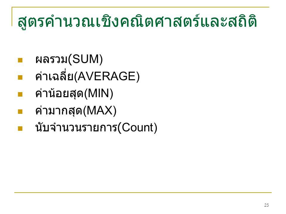 25 สูตรคำนวณเชิงคณิตศาสตร์และสถิติ ผลรวม (SUM) ค่าเฉลี่ย (AVERAGE) ค่าน้อยสุด (MIN) ค่ามากสุด (MAX) นับจำนวนรายการ (Count)