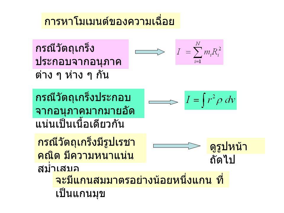 การหาโมเมนต์ของความเฉื่อย กรณีวัตถุเกร็ง ประกอบจากอนุภาค ต่าง ๆ ห่าง ๆ กัน กรณีวัตถุเกร็งประกอบ จากอนุภาคมากมายอัด แน่นเป็นเนื้อเดียวกัน กรณีวัตถุเกร็