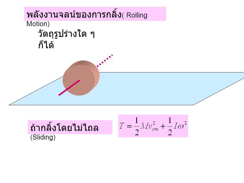 พลังงานจลน์ของการกลิ้ง ( Rolling Motion) ถ้ากลิ้งโดยไม่ไถล (Sliding) วัตถุรูปร่างใด ๆ ก็ได้