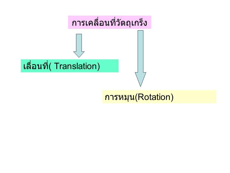 การเคลื่อนที่วัตถุเกร็ง เลื่อนที่ ( Translation) การหมุน (Rotation)