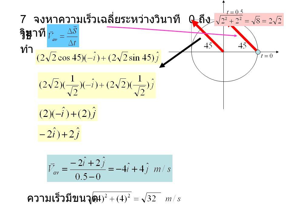 7 จงหาความเร็วเฉลี่ยระหว่างวินาที 0 ถึง วินาที 0.5 วิธี ทำ ความเร็วมีขนาด