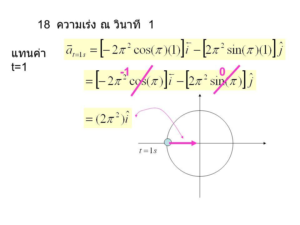 18 ความเร่ง ณ วินาที 1 แทนค่า t=1 0