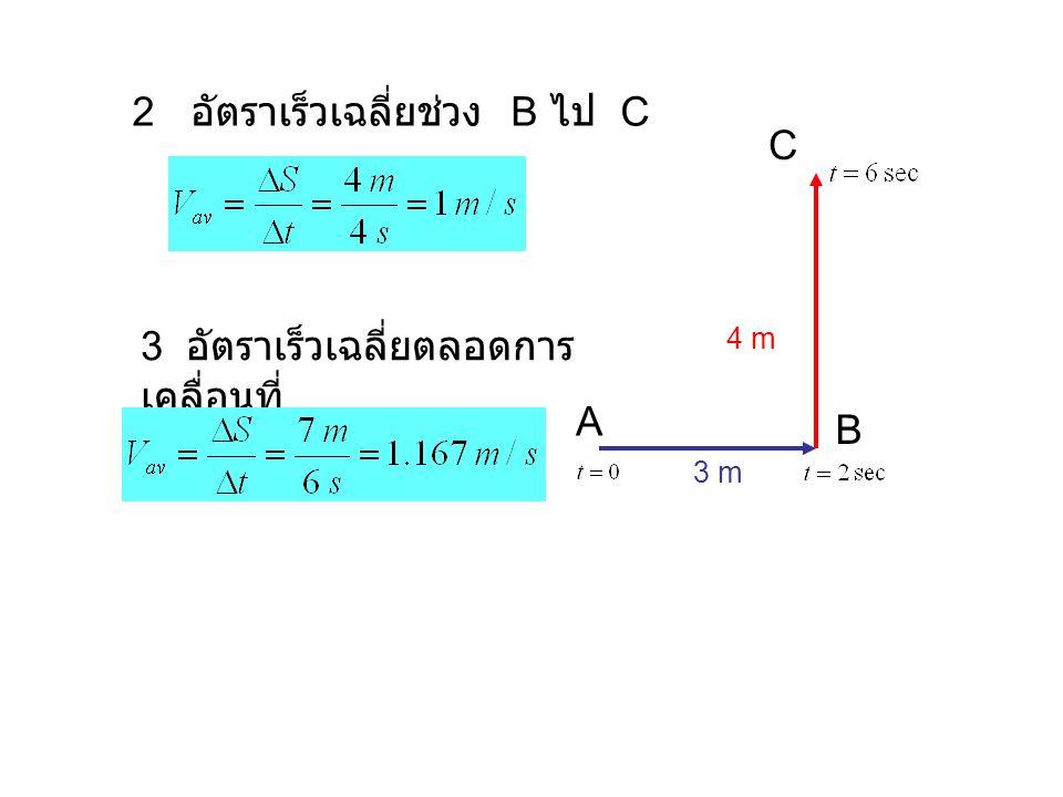 2 อัตราเร็วเฉลี่ยช่วง B ไป C 3 อัตราเร็วเฉลี่ยตลอดการ เคลื่อนที่ A B C 3 m 4 m