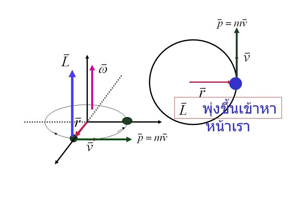 A C B 6 m 30 3 m โมเมนต์รวม ถ้า A เป็นจุดหมุน 6 sin30 = 6(0.5) = 3 m วัตถุ หมุนตามเข็ม นาฬิกา ทอร์ก = 30Nm ทิศพุ่งลงไปใน กระดาษ ตามกฏ มือขวา