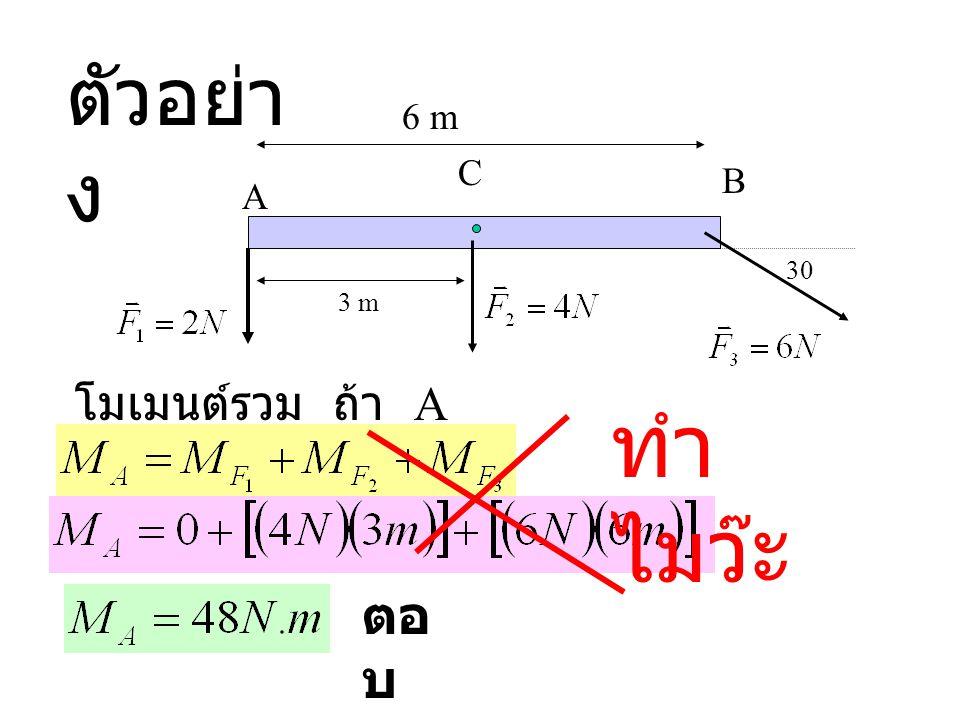 A C B 6 m 30 3 m โมเมนต์รวม ถ้า A เป็นจุดหมุน ตอ บ ทำ ไมว๊ะ ตัวอย่า ง