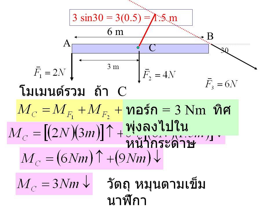 A C B 6 m 30 3 m โมเมนต์รวม ถ้า C เป็นจุดหมุน วัตถุ หมุนตามเข็ม นาฬิกา 3 sin30 = 3(0.5) = 1.5 m ทอร์ก = 3 Nm ทิศ พุ่งลงไปใน หน้ากระดาษ